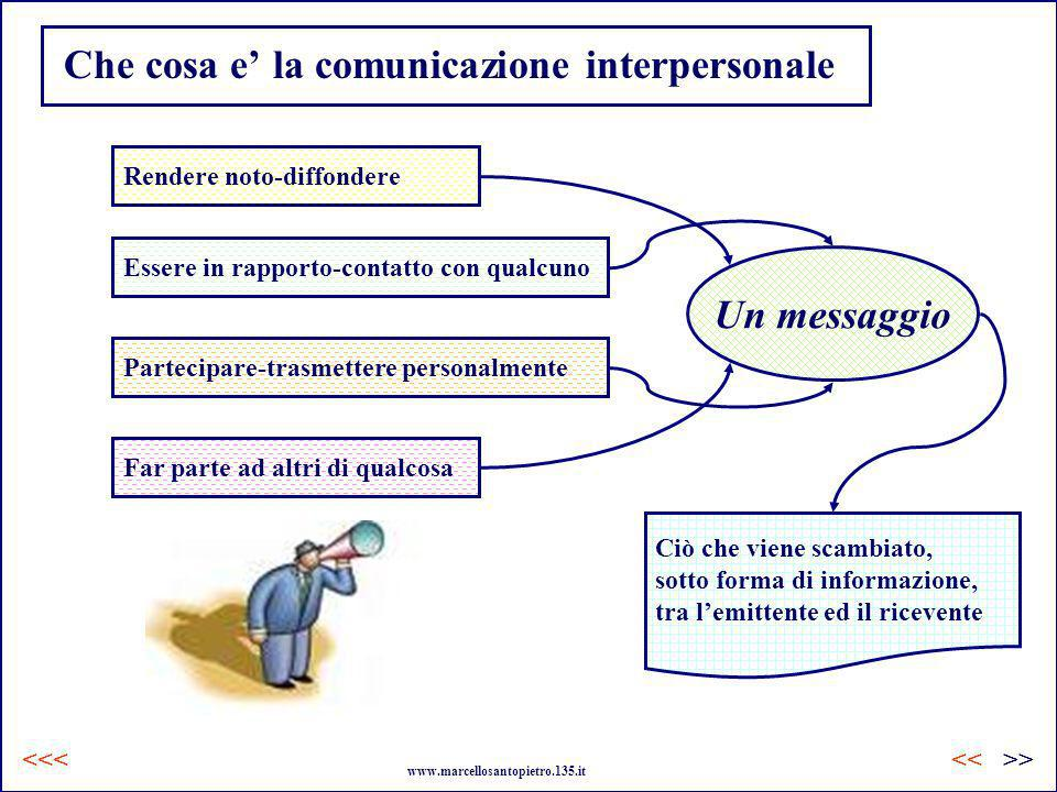 Che cosa e' la comunicazione interpersonale