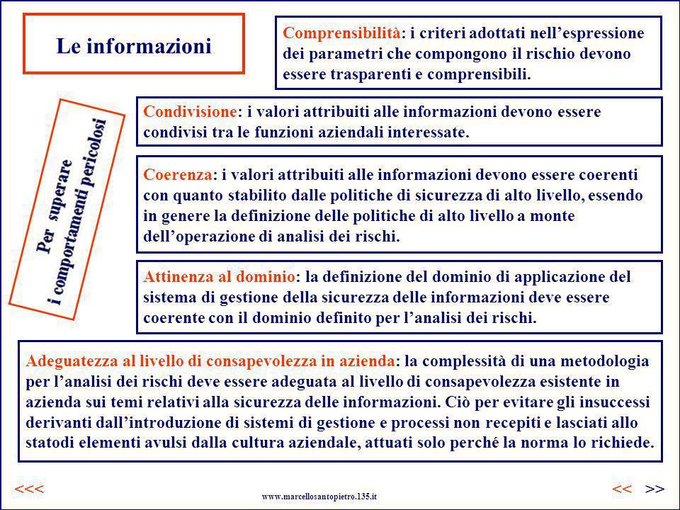 Le informazioni Comprensibilità: i criteri adottati nell'espressione