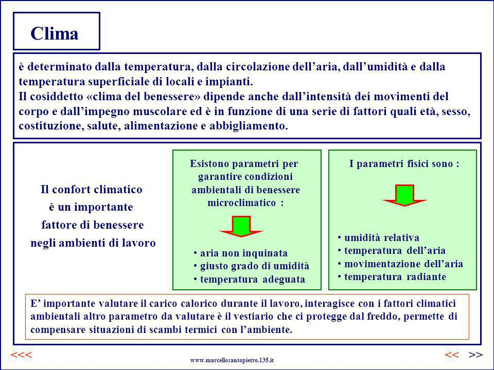 Clima è determinato dalla temperatura, dalla circolazione dell'aria, dall'umidità e dalla. temperatura superficiale di locali e impianti.