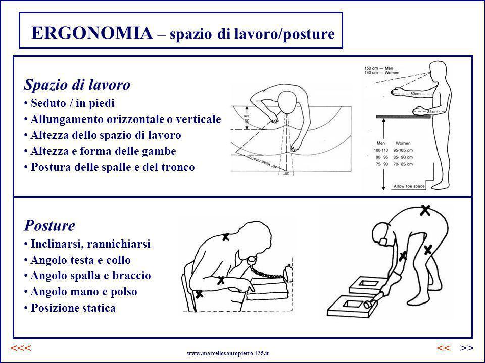 ERGONOMIA – spazio di lavoro/posture