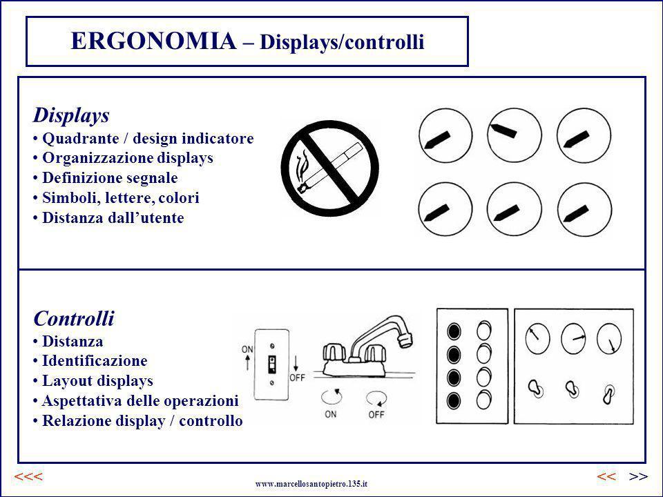 ERGONOMIA – Displays/controlli