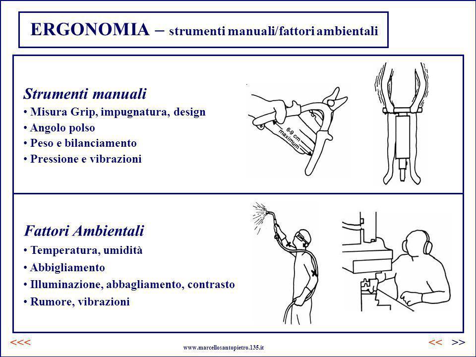 ERGONOMIA – strumenti manuali/fattori ambientali