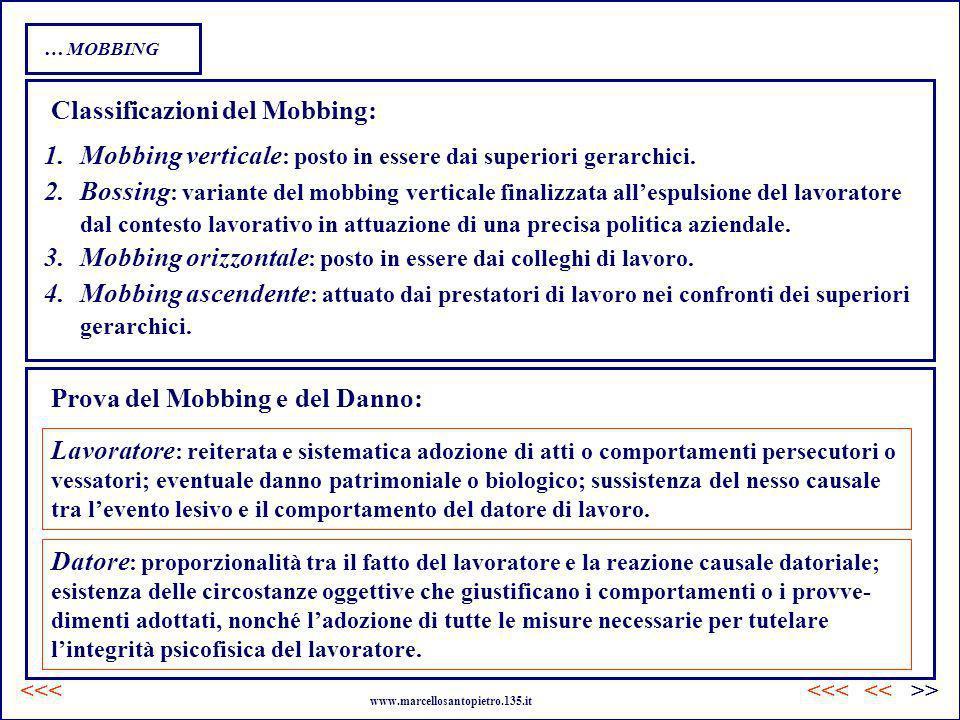 Classificazioni del Mobbing:
