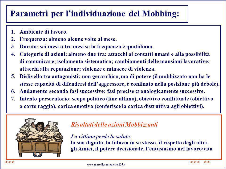 Parametri per l'individuazione del Mobbing: