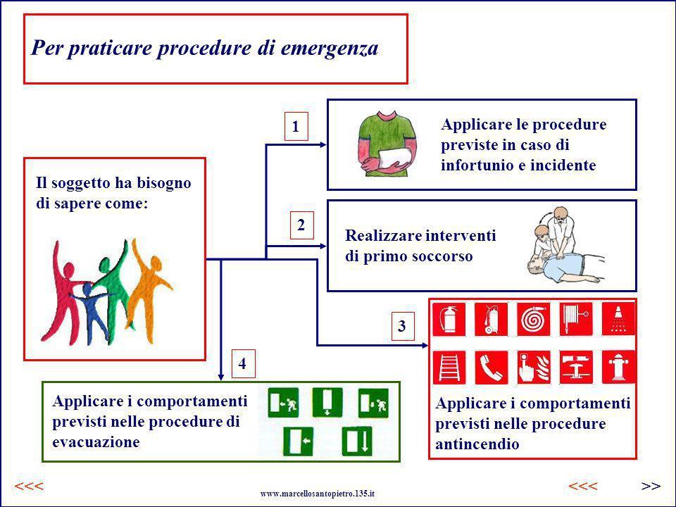 Per praticare procedure di emergenza