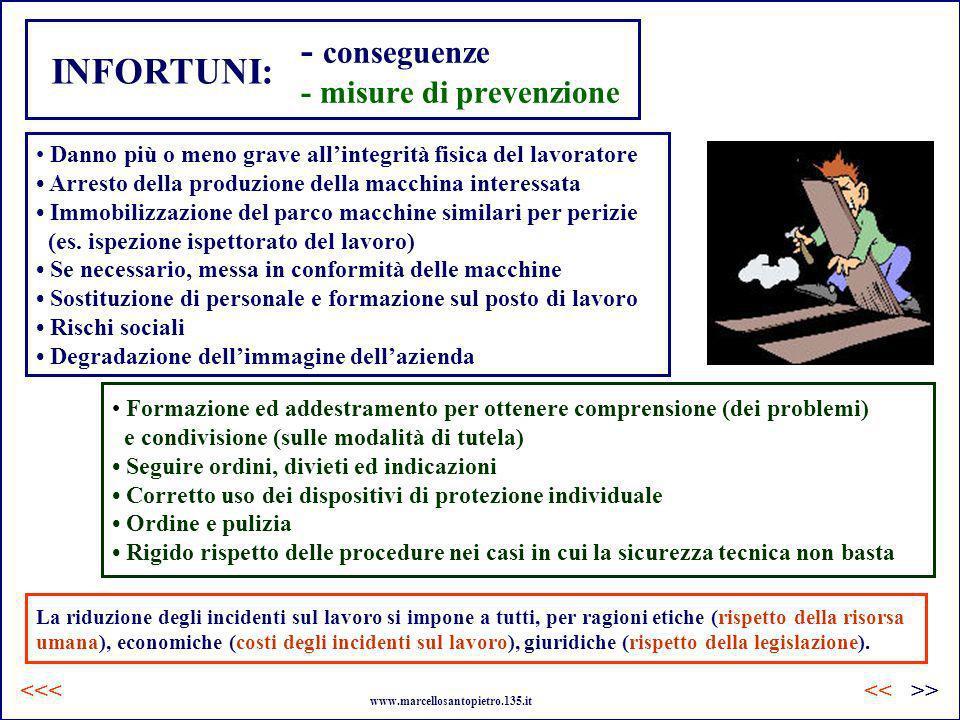 - conseguenze - misure di prevenzione