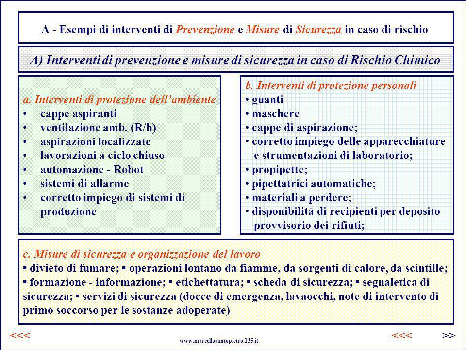 A - Esempi di interventi di Prevenzione e Misure di Sicurezza in caso di rischio