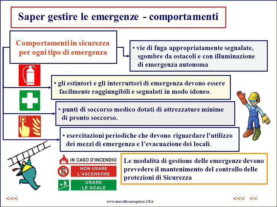 Saper gestire le emergenze - comportamenti