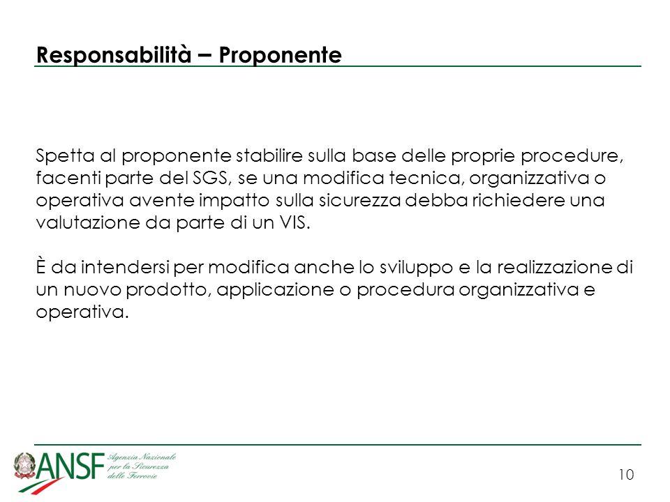 Responsabilità – Proponente