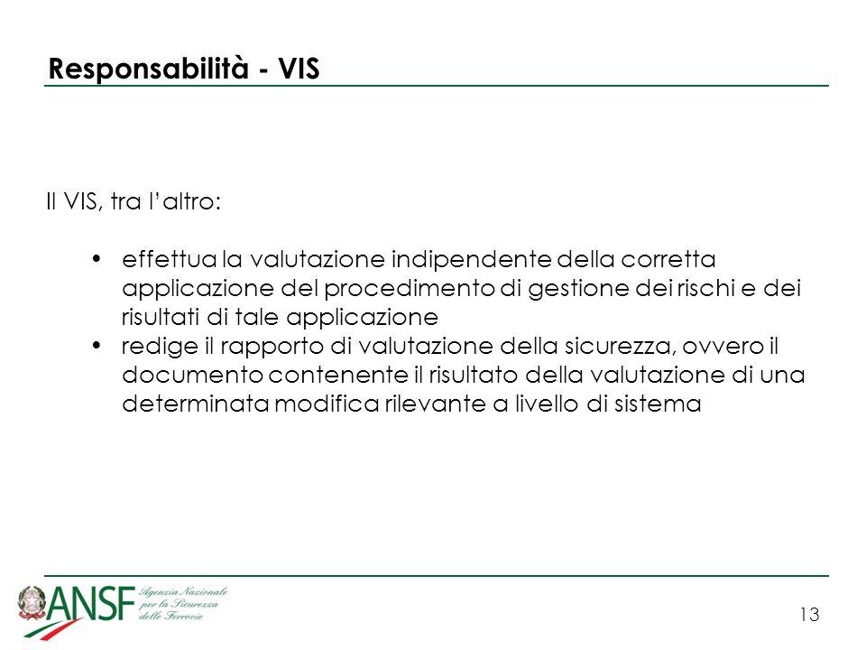 Responsabilità - VIS Il VIS, tra l'altro: