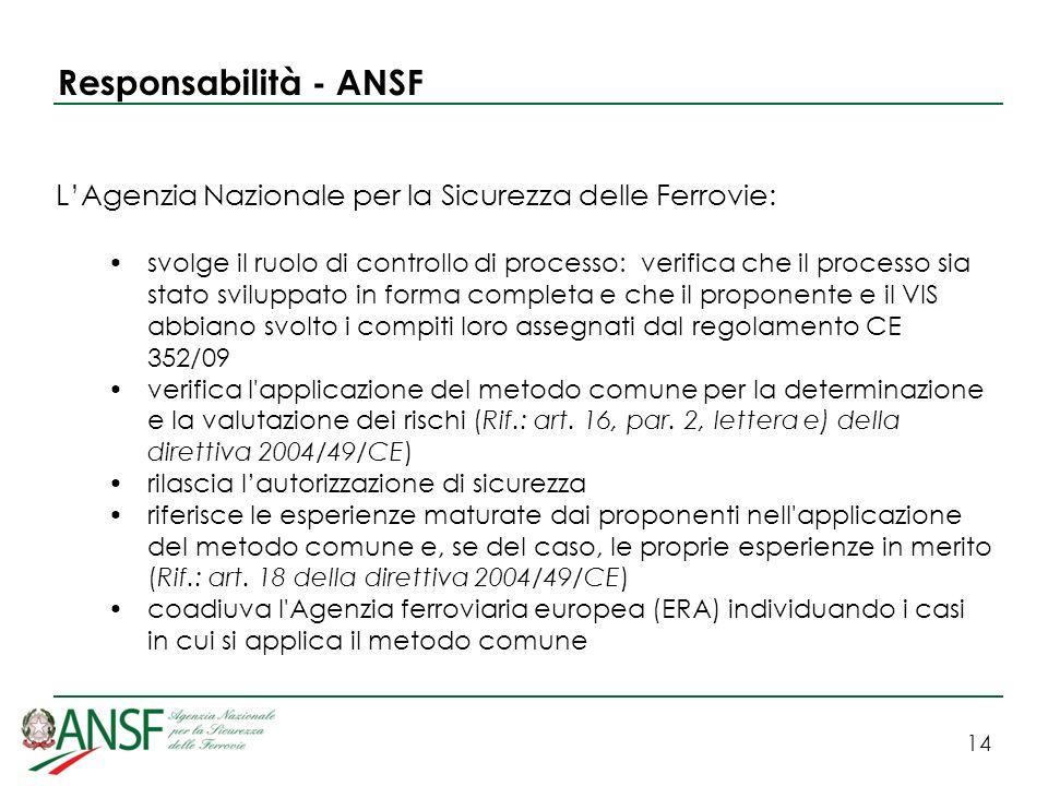 Responsabilità - ANSF L'Agenzia Nazionale per la Sicurezza delle Ferrovie: