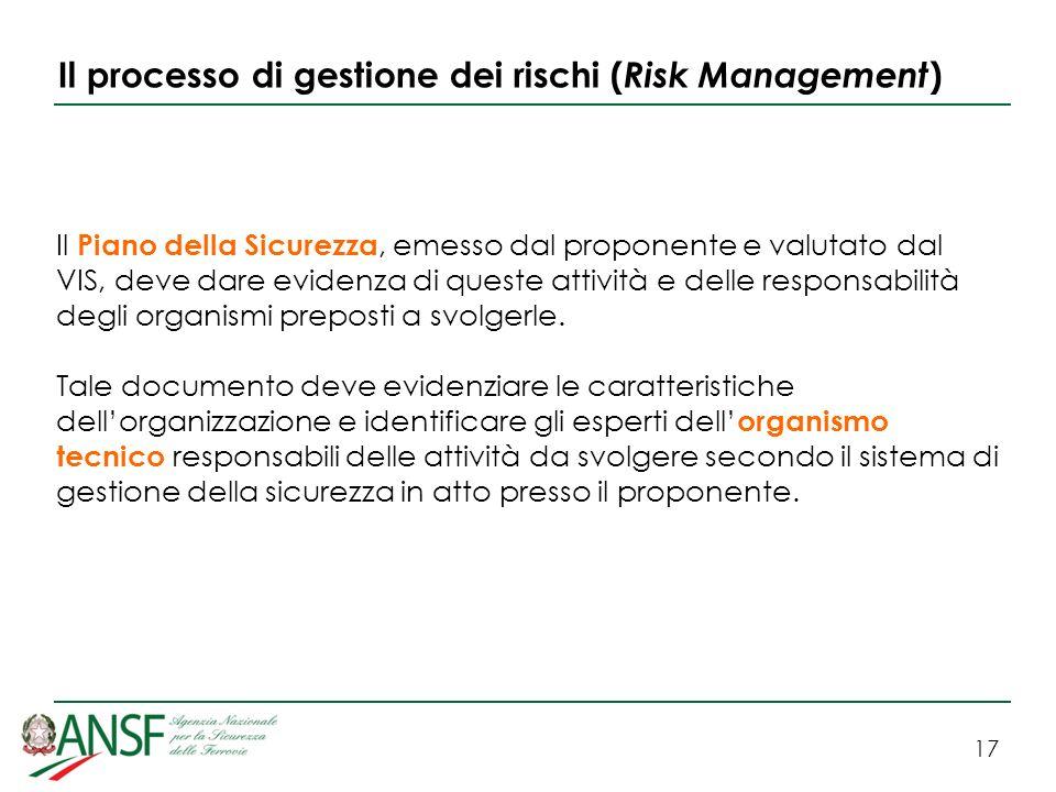 Il processo di gestione dei rischi (Risk Management)