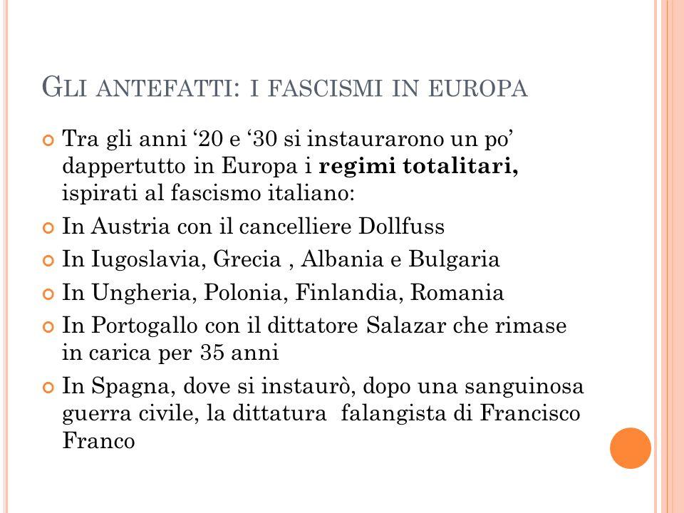 Gli antefatti: i fascismi in europa