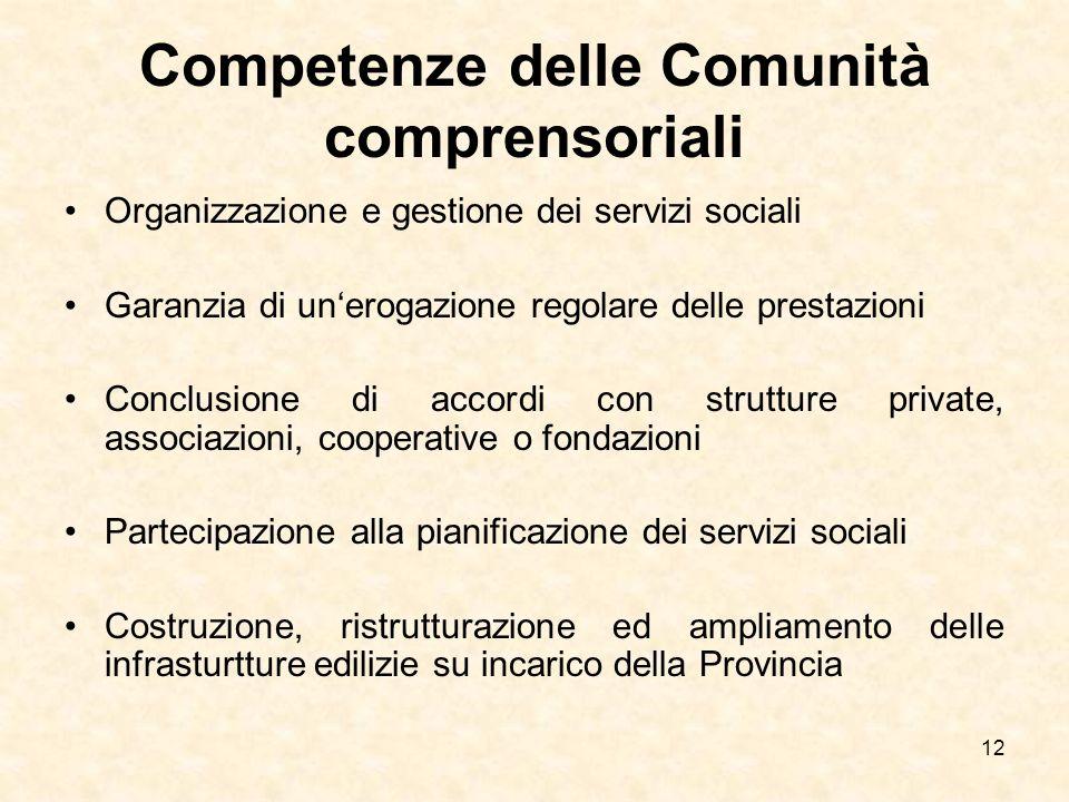 Competenze delle Comunità comprensoriali
