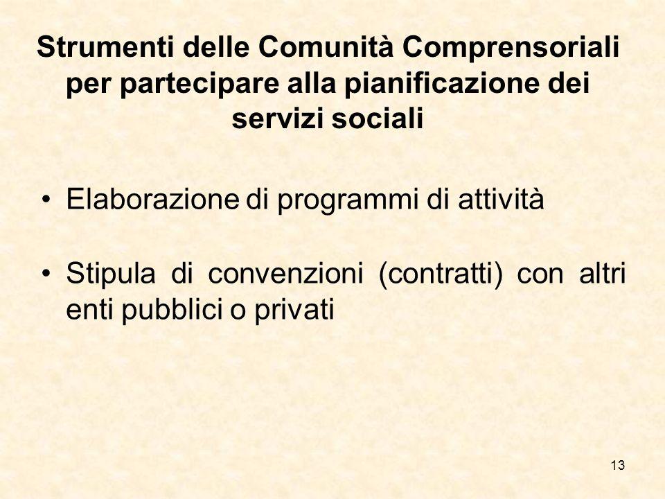 Strumenti delle Comunità Comprensoriali per partecipare alla pianificazione dei servizi sociali