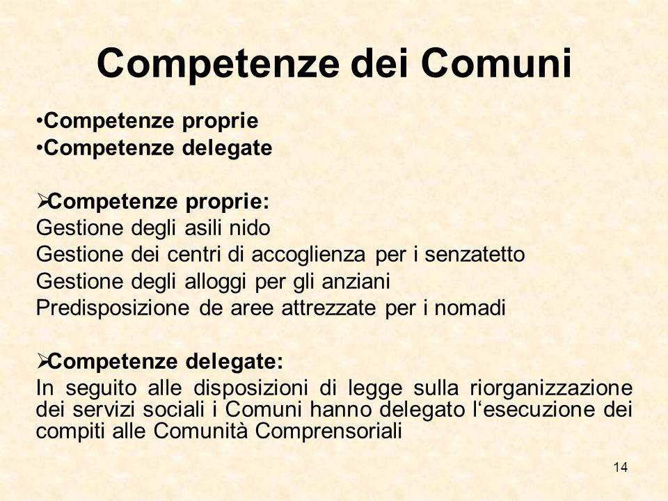 Competenze dei Comuni Competenze proprie Competenze delegate