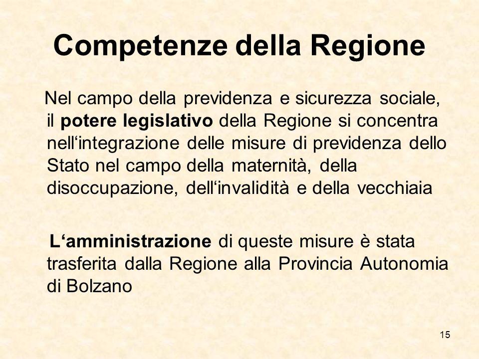 Competenze della Regione