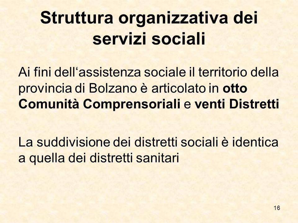 Struttura organizzativa dei servizi sociali