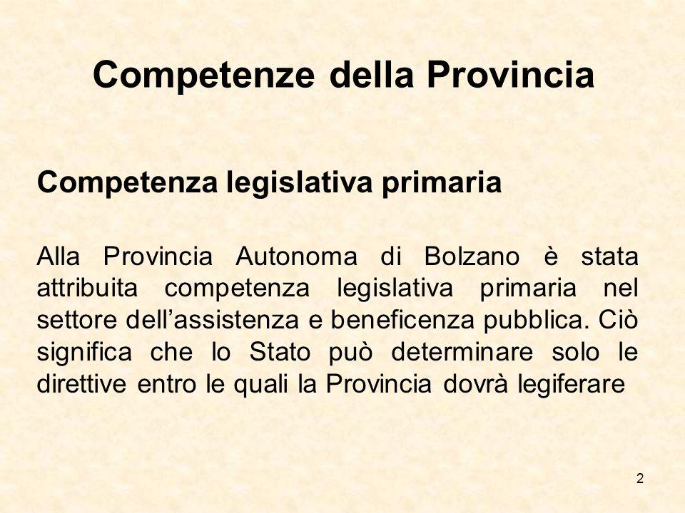 Competenze della Provincia
