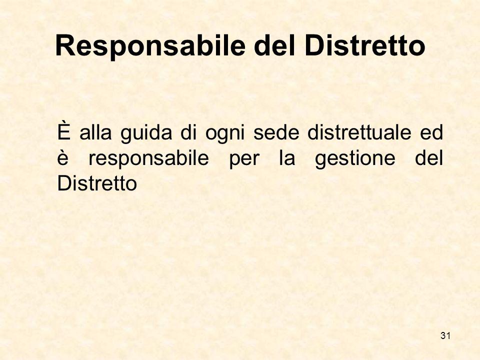 Responsabile del Distretto