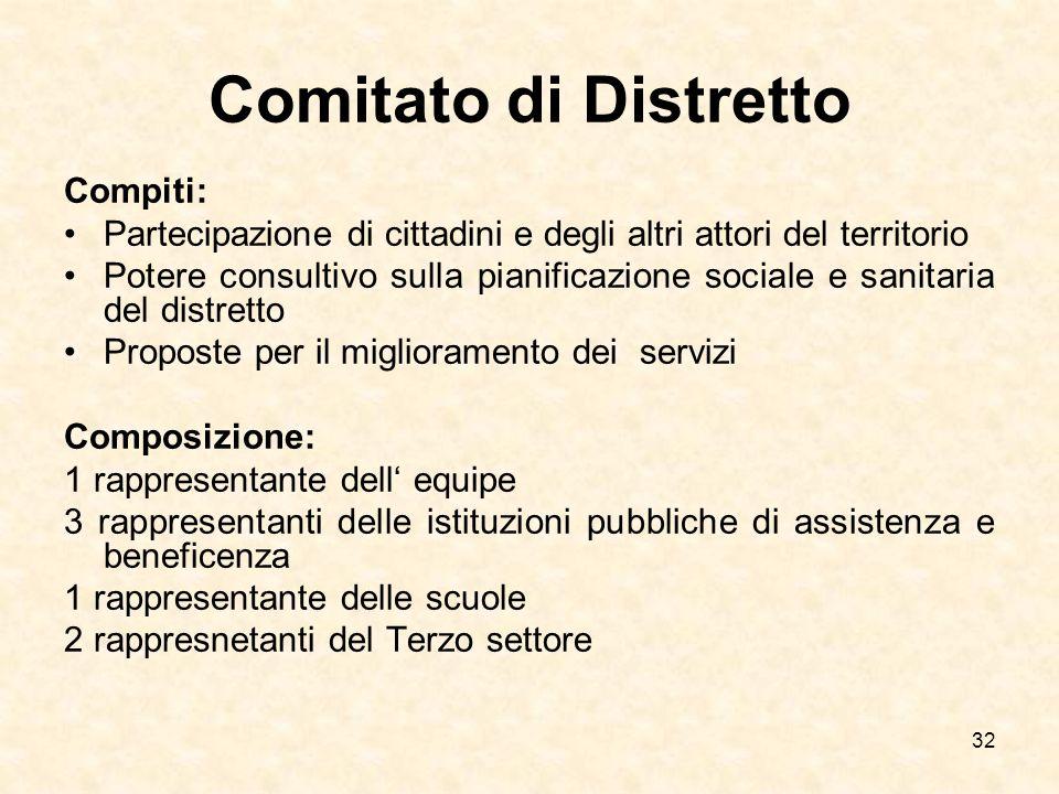 Comitato di Distretto Compiti: