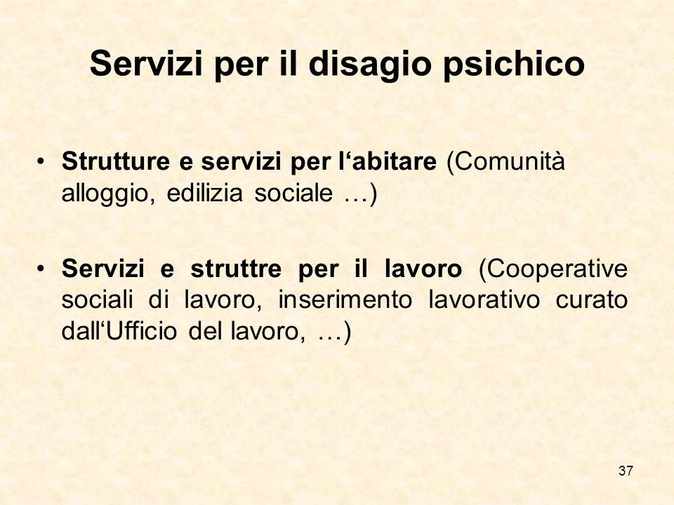 Servizi per il disagio psichico