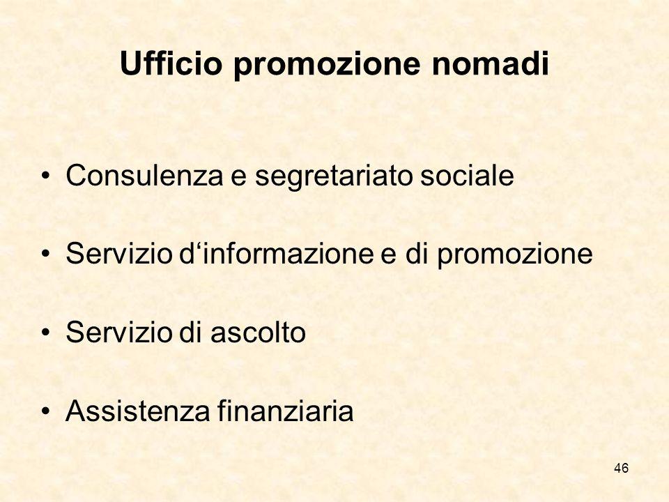 Ufficio promozione nomadi
