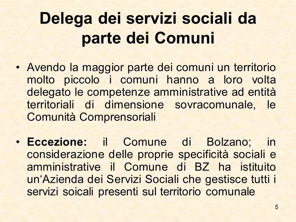 Delega dei servizi sociali da parte dei Comuni