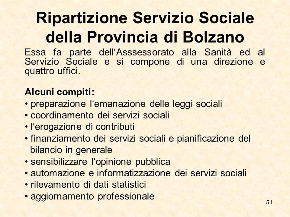 Ripartizione Servizio Sociale della Provincia di Bolzano