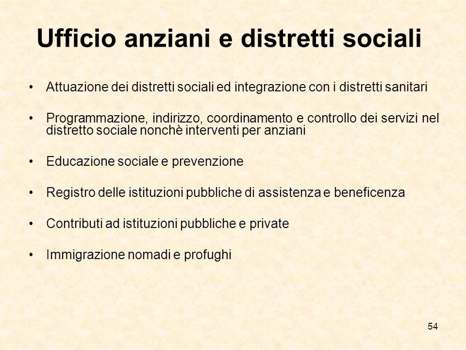 Ufficio anziani e distretti sociali