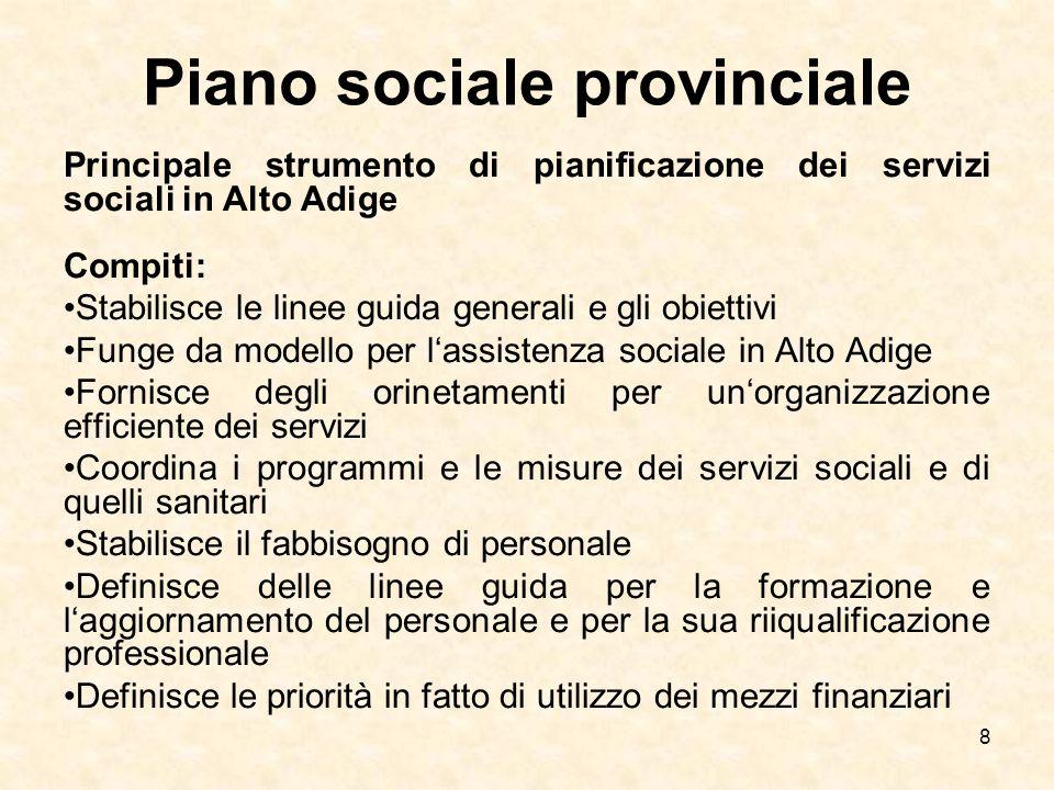 Piano sociale provinciale
