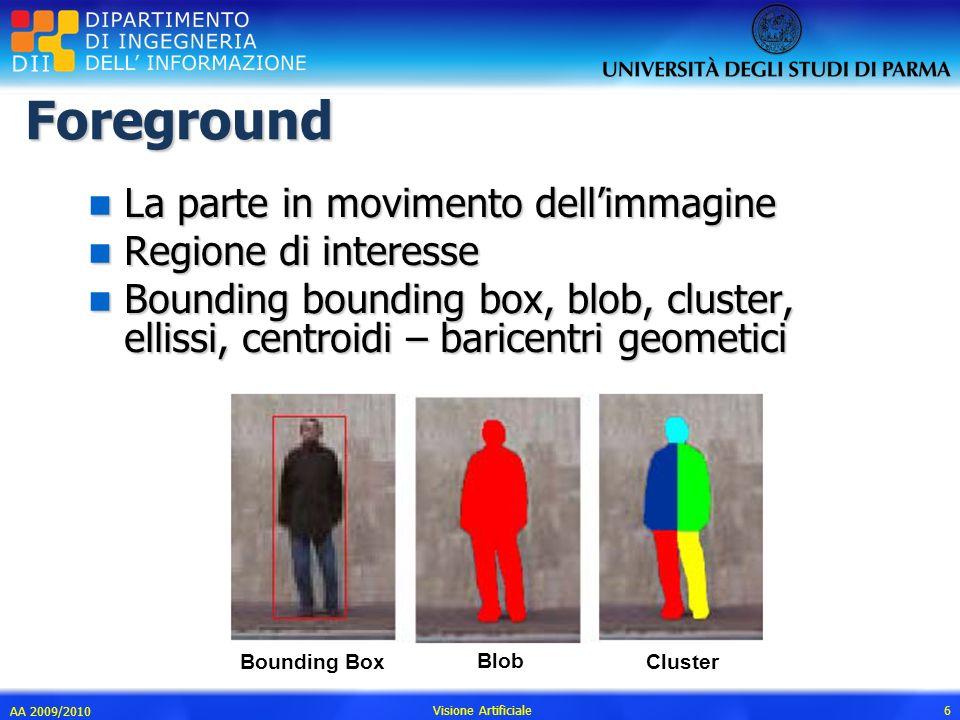 Foreground La parte in movimento dell'immagine Regione di interesse