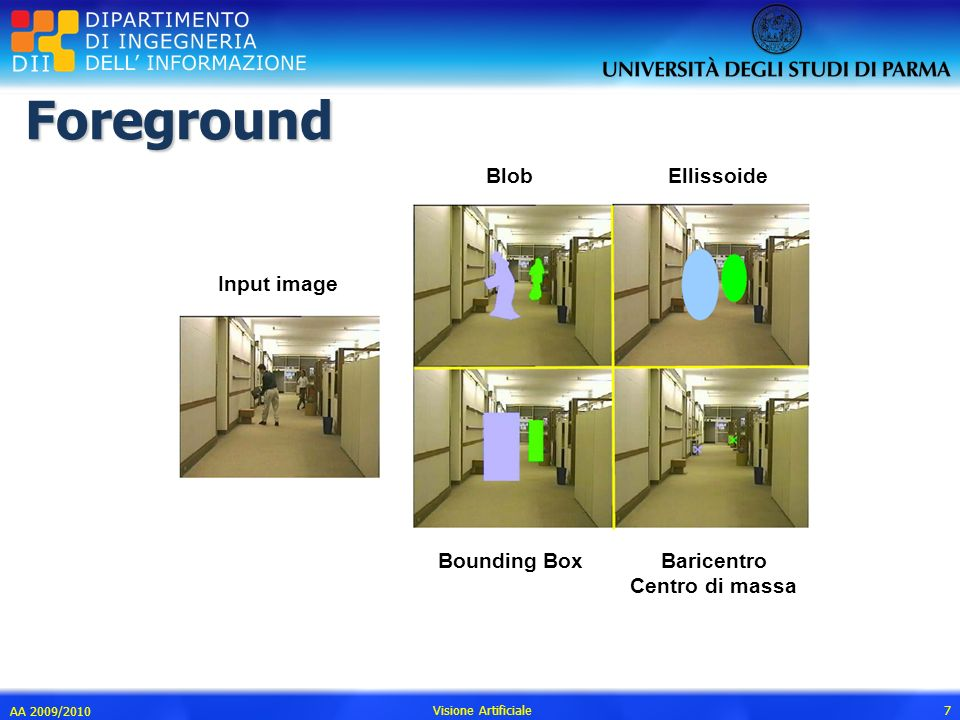 Foreground Blob Ellissoide Input image Bounding Box Baricentro