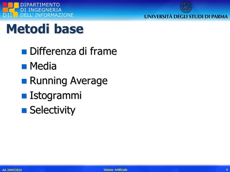 Metodi base Differenza di frame Media Running Average Istogrammi