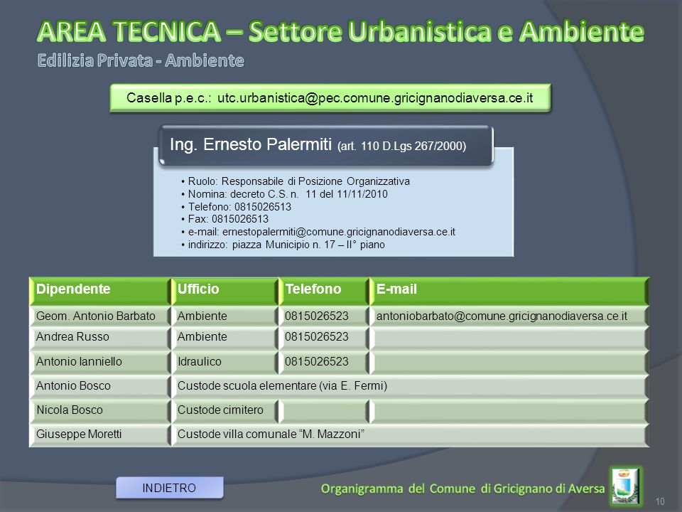 Casella p.e.c.: utc.urbanistica@pec.comune.gricignanodiaversa.ce.it