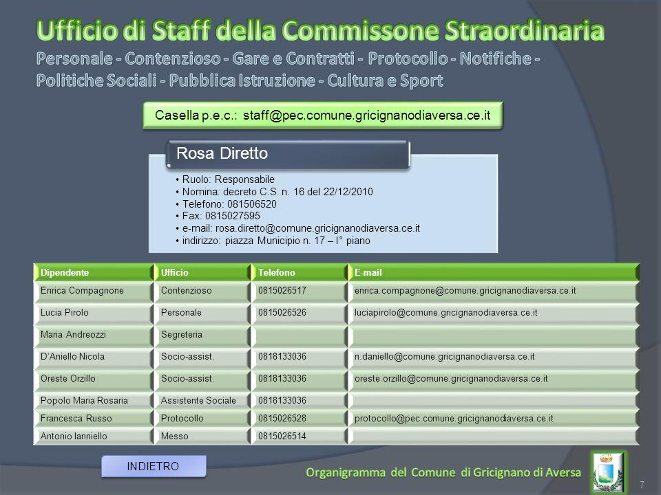 Casella p.e.c.: staff@pec.comune.gricignanodiaversa.ce.it