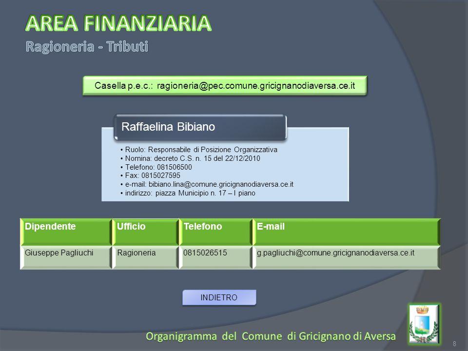 Casella p.e.c.: ragioneria@pec.comune.gricignanodiaversa.ce.it
