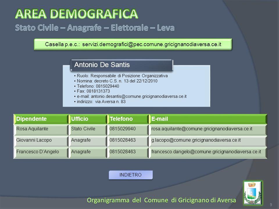 AREA DEMOGRAFICA Stato Civile – Anagrafe – Elettorale – Leva