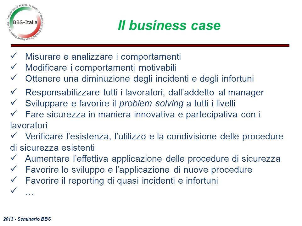 Il business case Misurare e analizzare i comportamenti