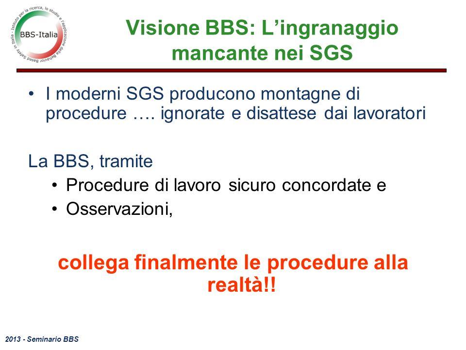 Visione BBS: L'ingranaggio mancante nei SGS