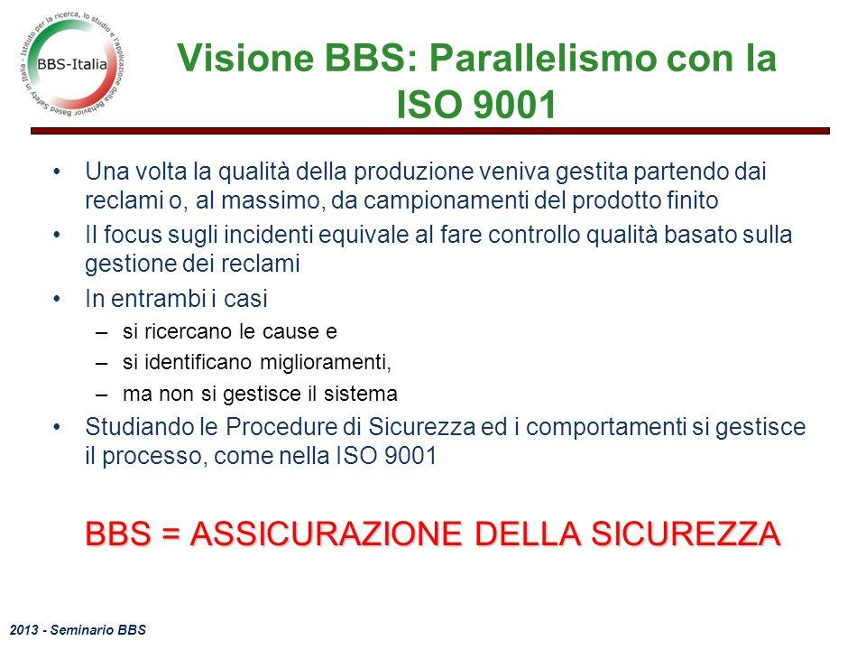 Visione BBS: Parallelismo con la ISO 9001