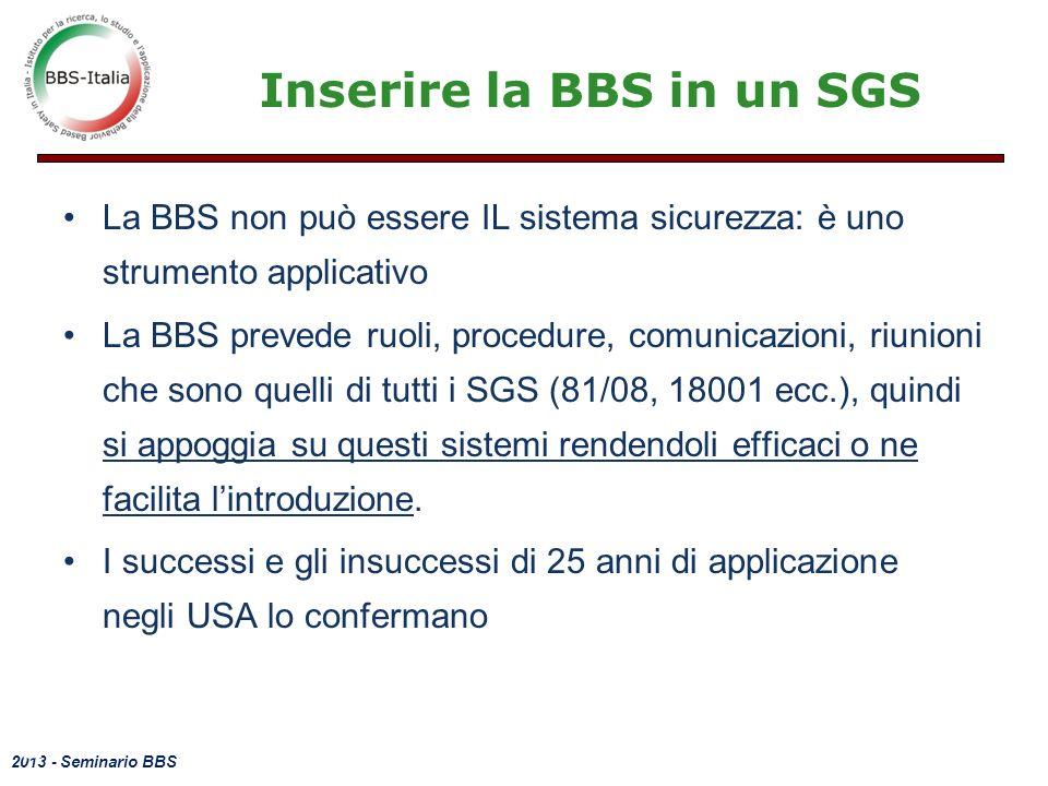 Inserire la BBS in un SGS