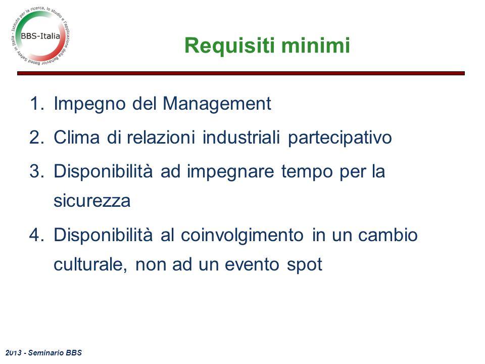 Requisiti minimi Impegno del Management