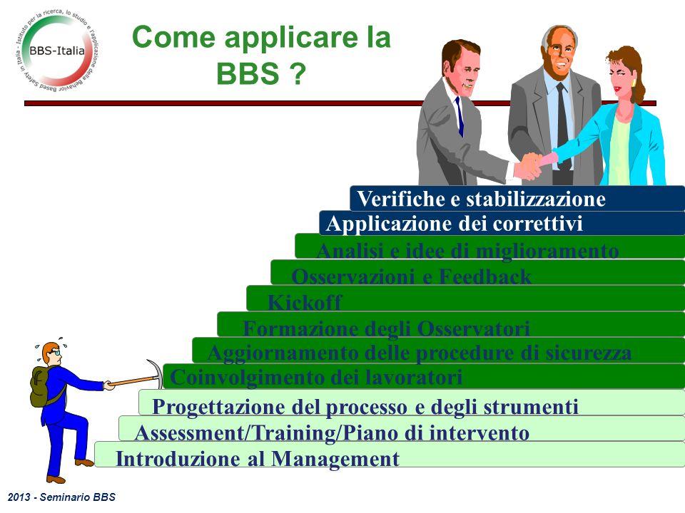 Come applicare la BBS Verifiche e stabilizzazione