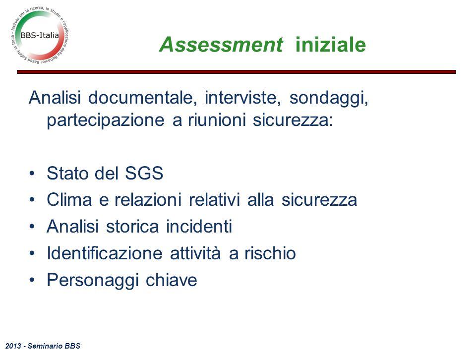 Assessment iniziale Analisi documentale, interviste, sondaggi, partecipazione a riunioni sicurezza: