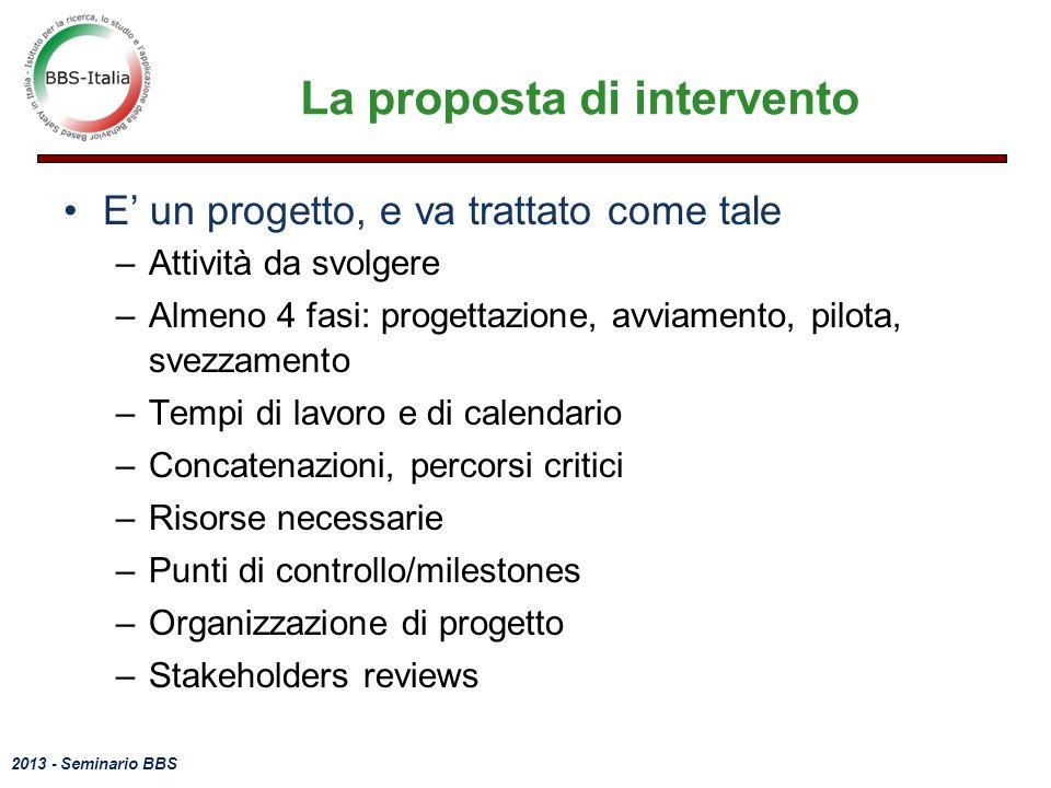La proposta di intervento