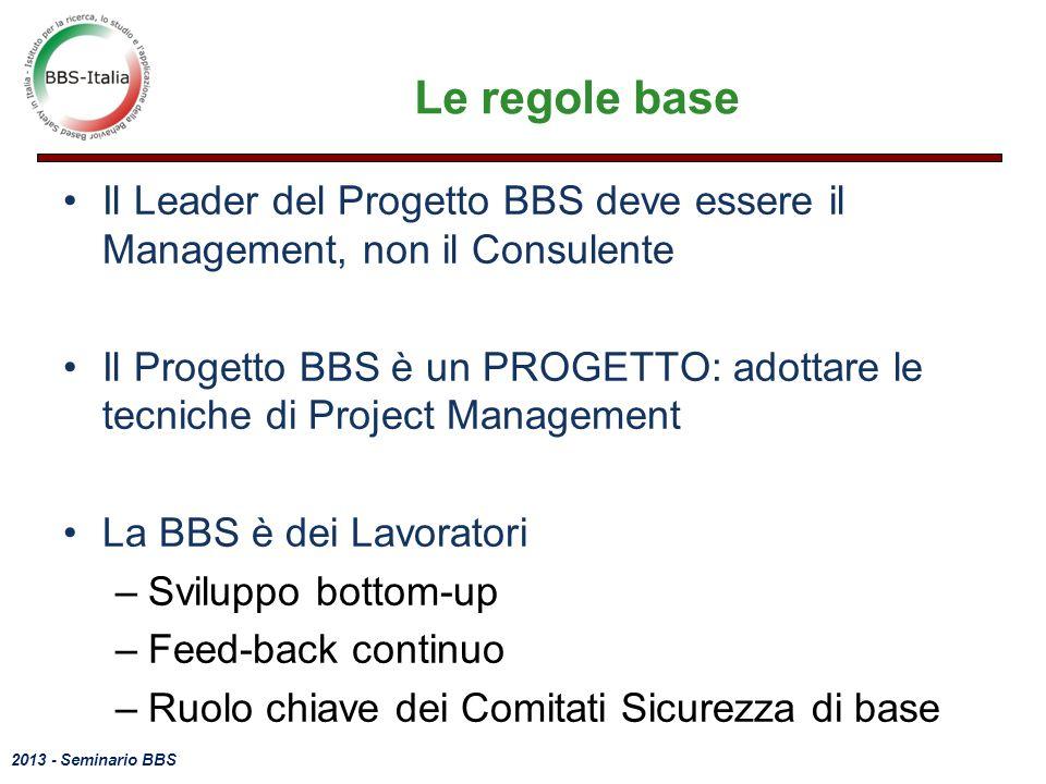 Le regole base Il Leader del Progetto BBS deve essere il Management, non il Consulente.