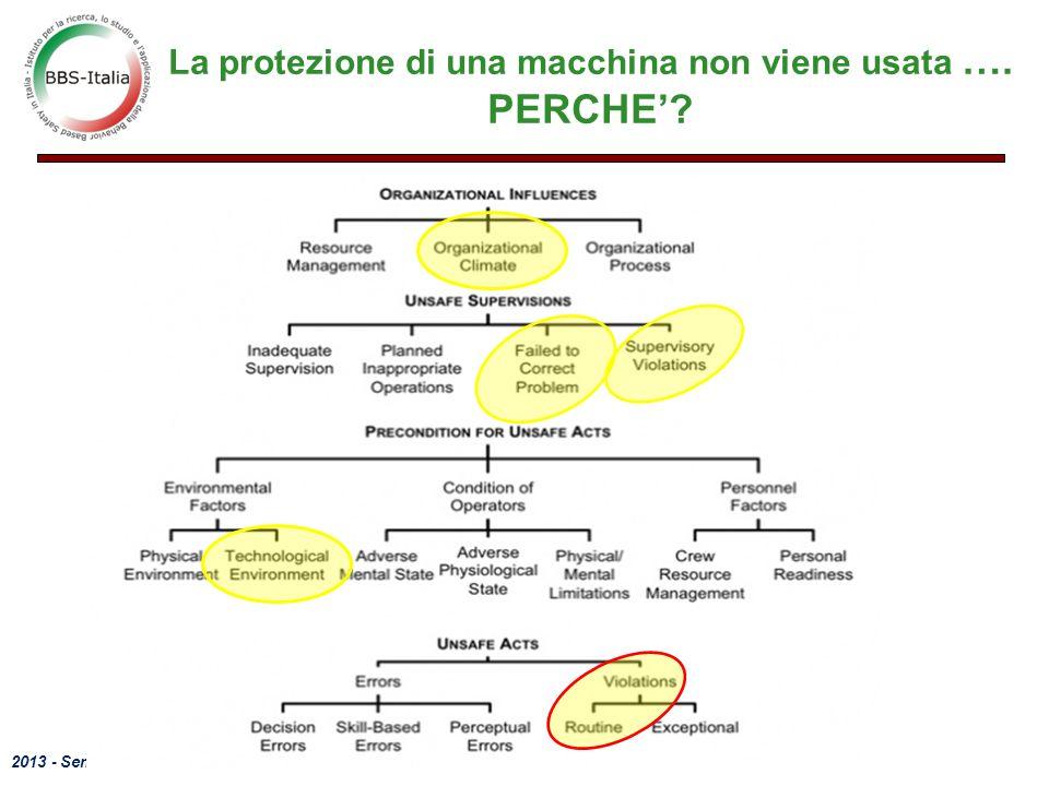 La protezione di una macchina non viene usata …. PERCHE'