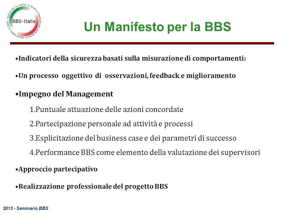 Un Manifesto per la BBS Impegno del Management