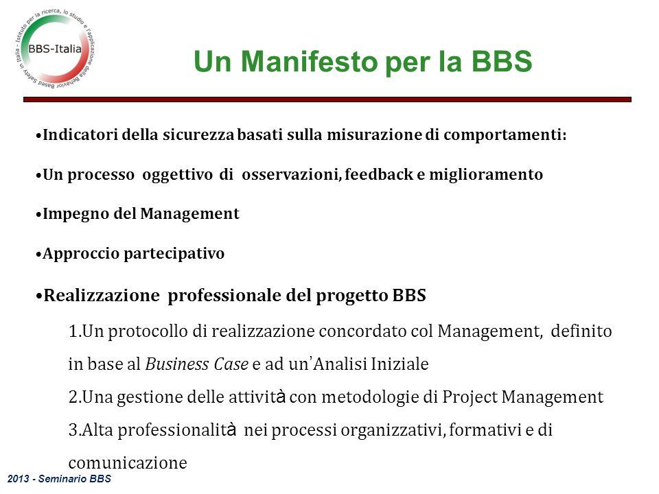 Un Manifesto per la BBS Realizzazione professionale del progetto BBS